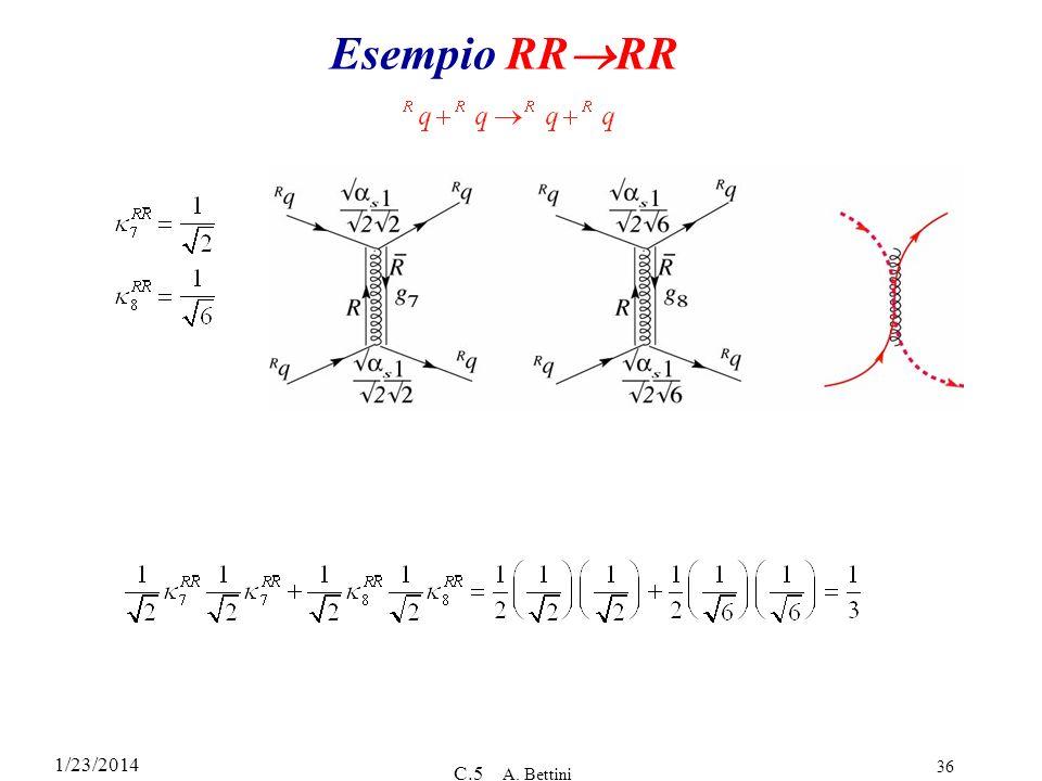 Esempio RRRR 3/27/2017 C.5 A. Bettini