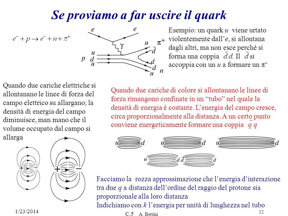 Se proviamo a far uscire il quark
