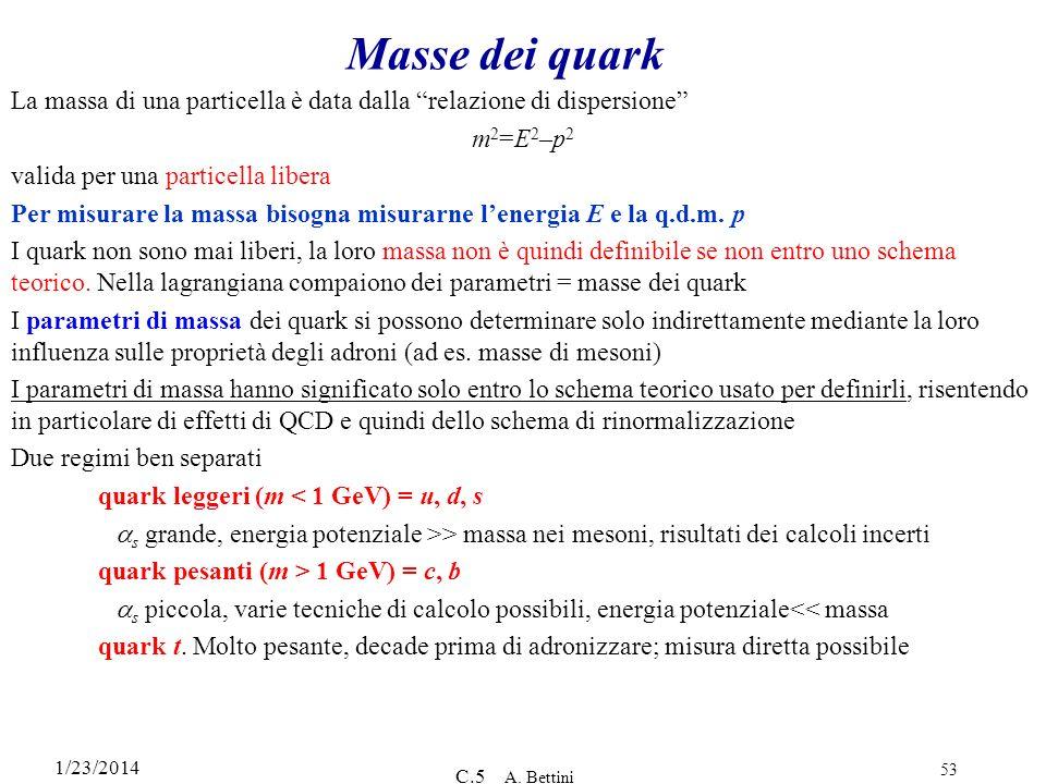 Masse dei quark La massa di una particella è data dalla relazione di dispersione m2=E2–p2. valida per una particella libera.