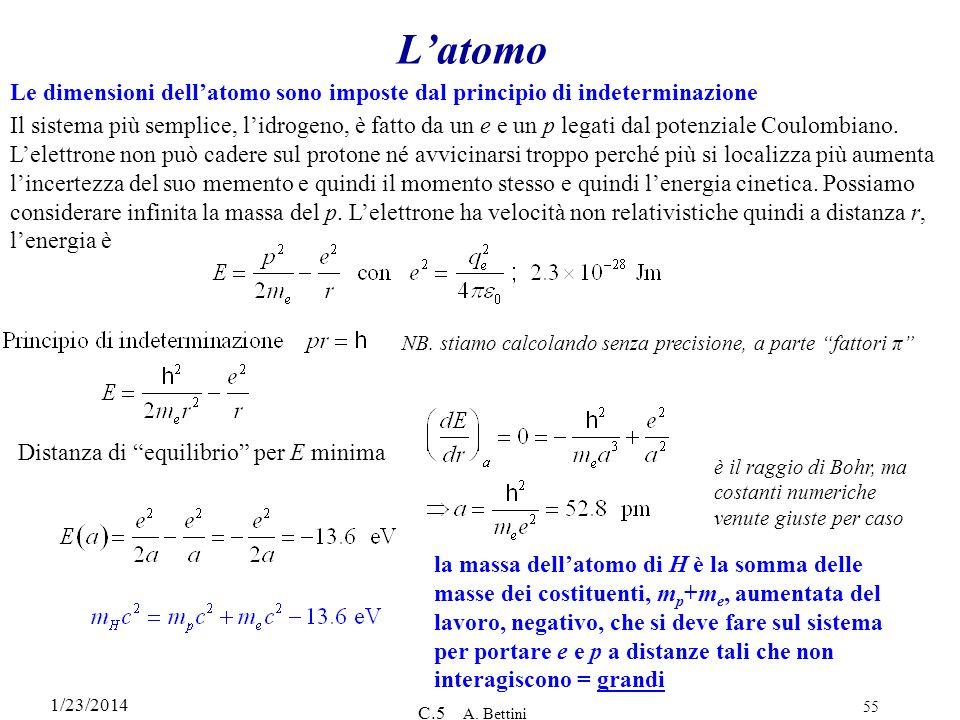 L'atomo Le dimensioni dell'atomo sono imposte dal principio di indeterminazione.