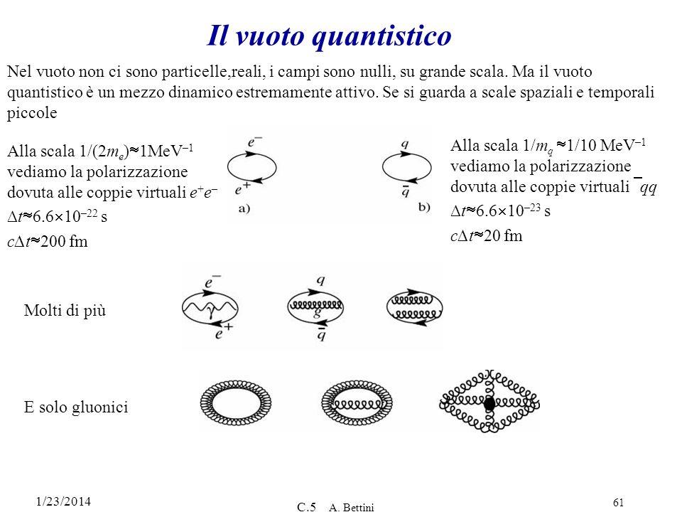 Il vuoto quantistico