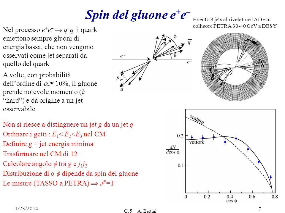 Spin del gluone e+e– Evento 3 jets al rivelatore JADE al collisore PETRA 30-40 GeV a DESY.