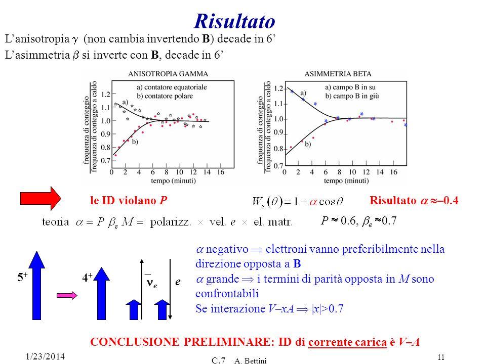 Risultato L'anisotropia g (non cambia invertendo B) decade in 6'