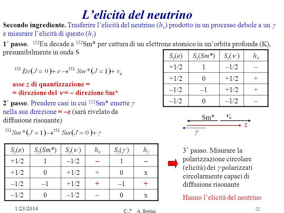 L'elicità del neutrino