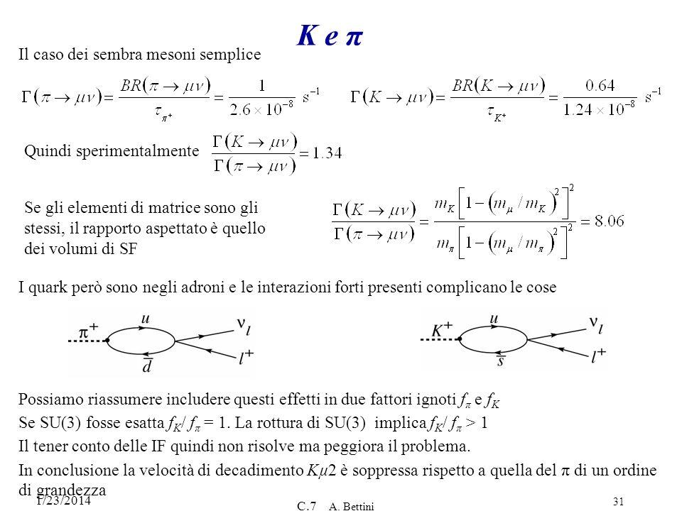 K e π Il caso dei sembra mesoni semplice Quindi sperimentalmente
