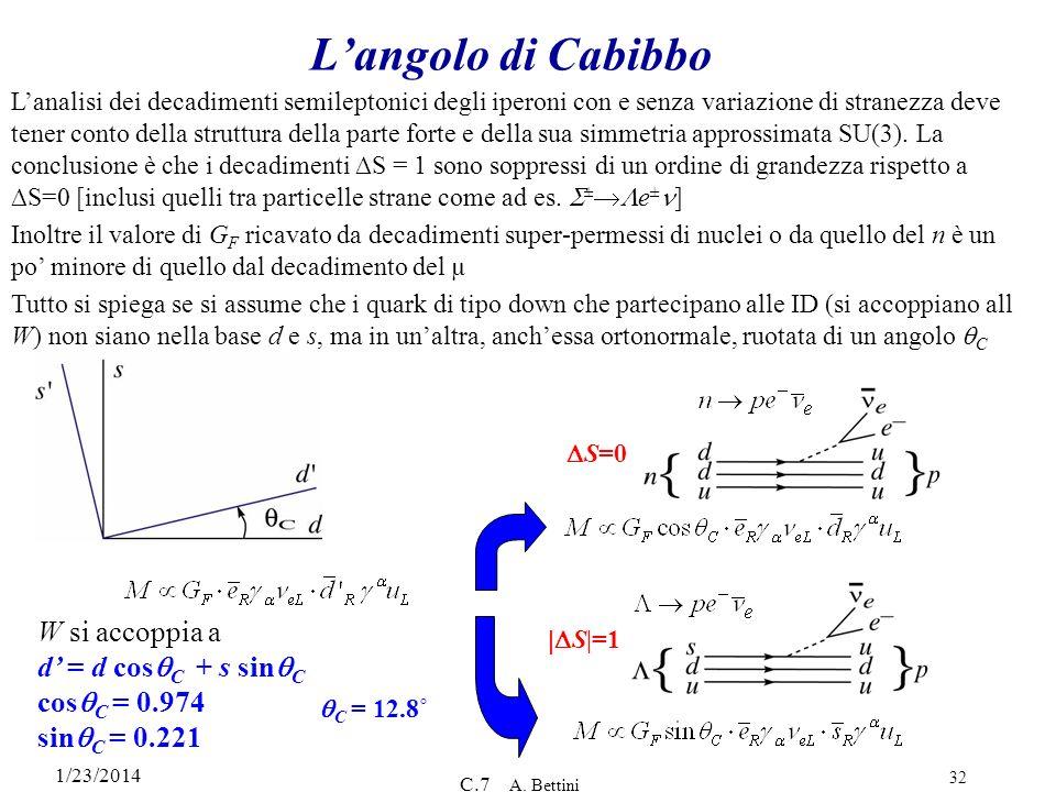 L'angolo di Cabibbo W si accoppia a d' = d cosqC + s sinqC
