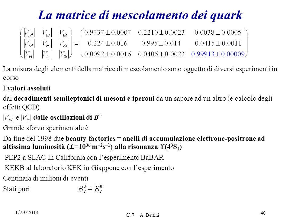 La matrice di mescolamento dei quark