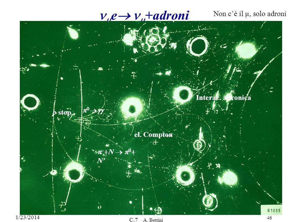 nme nm+adroni Non c'è il µ, solo adroni Interaz. adronica p0gg