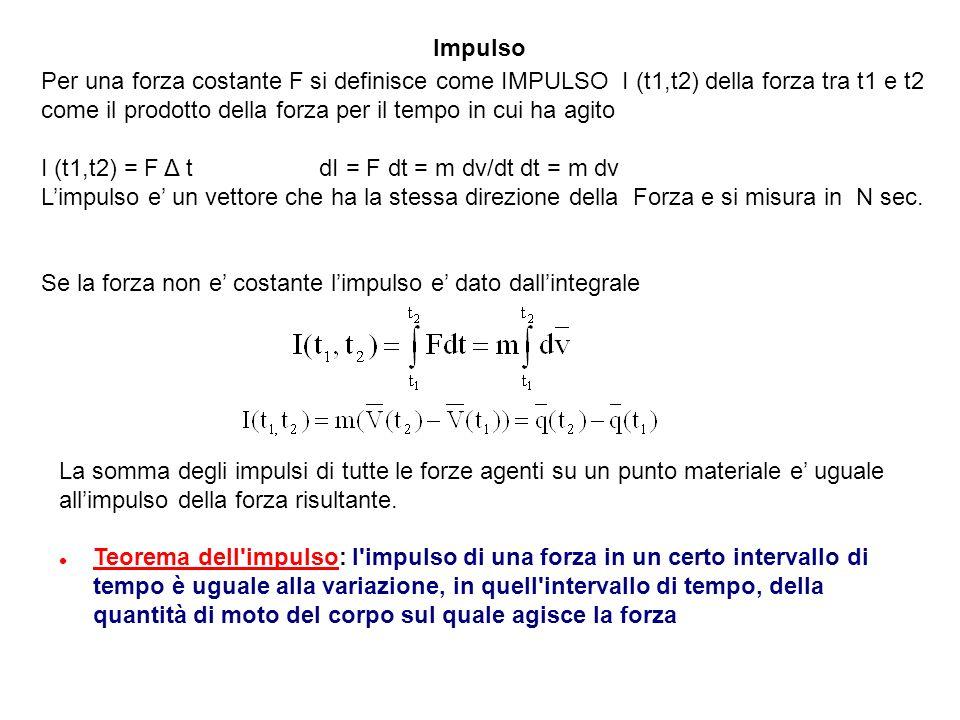Impulso Per una forza costante F si definisce come IMPULSO I (t1,t2) della forza tra t1 e t2.