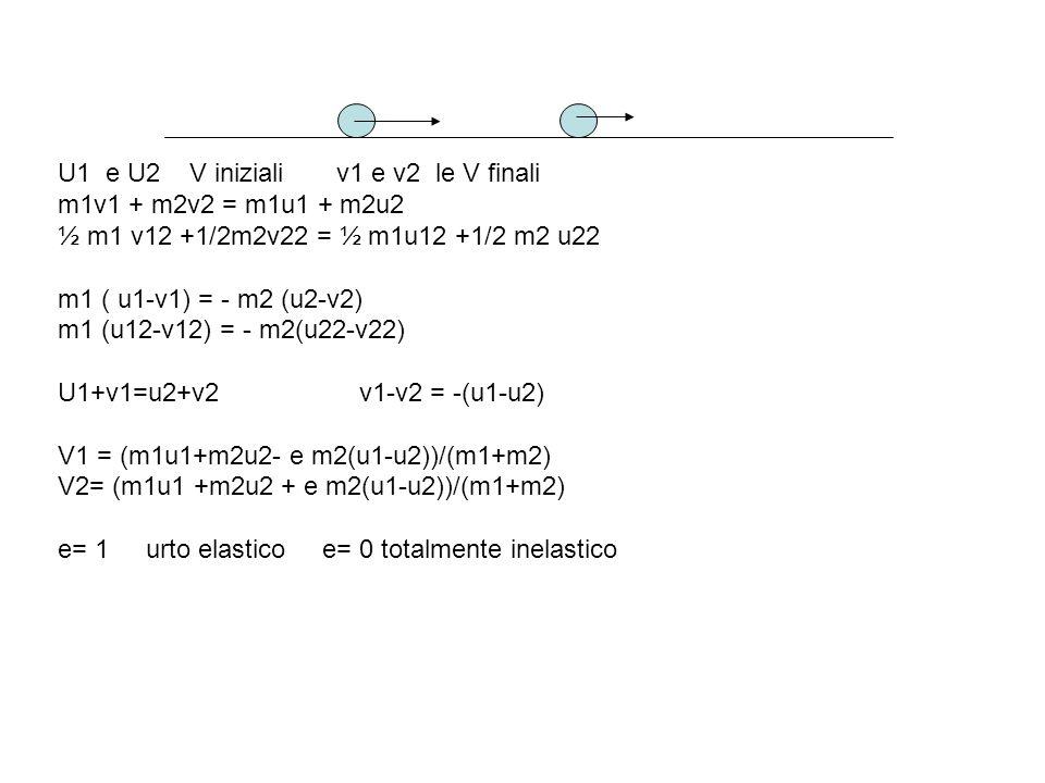 U1 e U2 V iniziali v1 e v2 le V finali