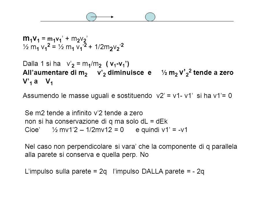 m1v1 = m1v1' + m2v2' ½ m1 v12 = ½ m1 v1'2 + 1/2m2v2'2