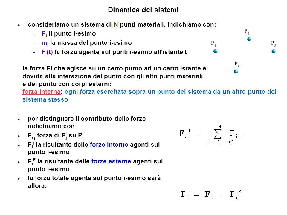 Dinamica dei sistemi consideriamo un sistema di N punti materiali, indichiamo con: Pi il punto i-esimo.