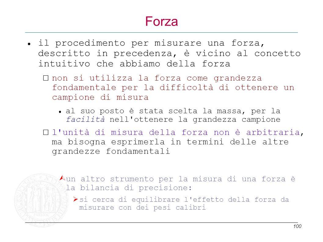 Forzail procedimento per misurare una forza, descritto in precedenza, è vicino al concetto intuitivo che abbiamo della forza.