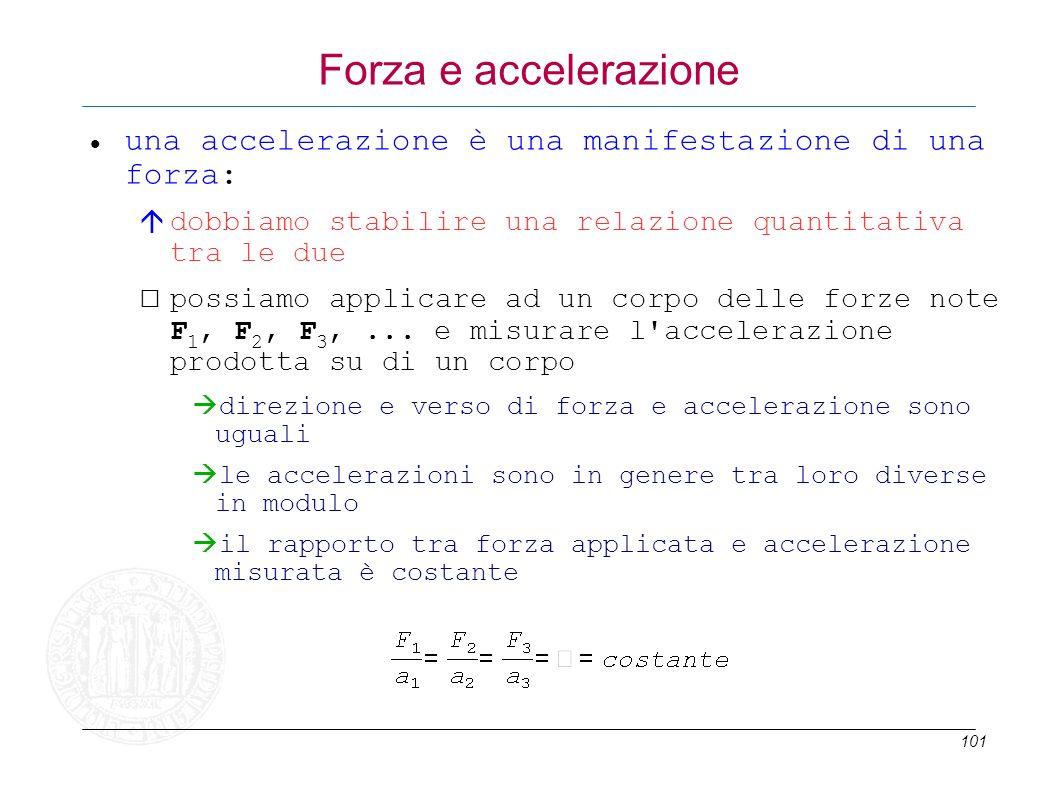 Forza e accelerazione una accelerazione è una manifestazione di una forza: dobbiamo stabilire una relazione quantitativa tra le due.
