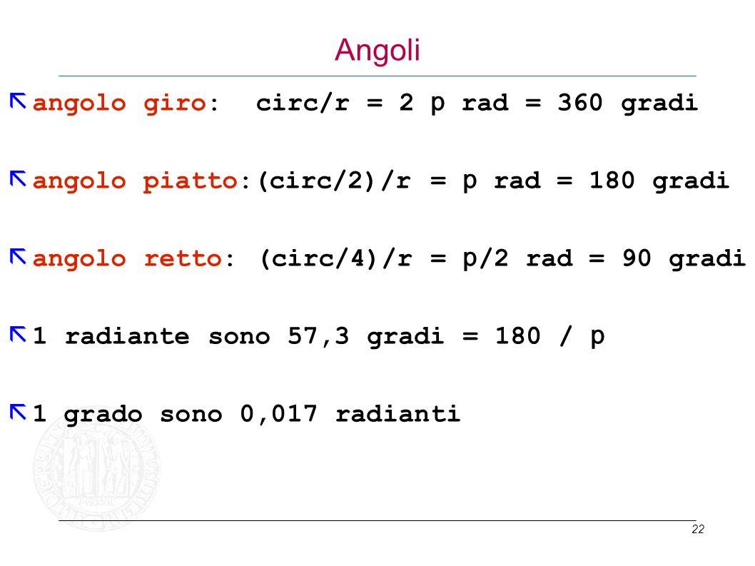 Angoli angolo giro: circ/r = 2 p rad = 360 gradi