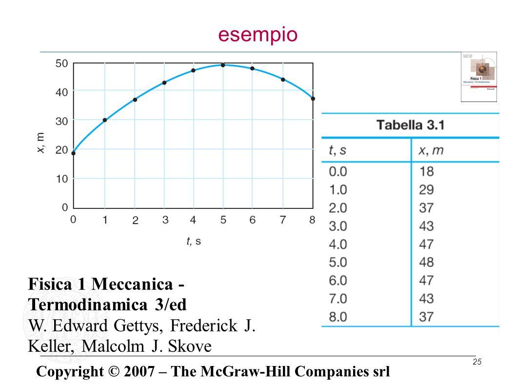 esempio Fisica 1 Meccanica - Termodinamica 3/ed W. Edward Gettys, Frederick J. Keller, Malcolm J. Skove.