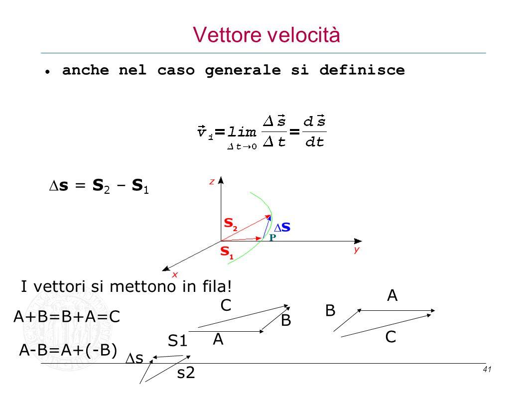Vettore velocità anche nel caso generale si definisce Ds = S2 – S1
