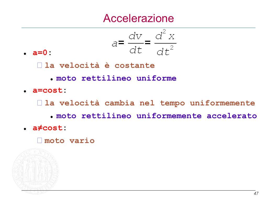 Accelerazione a=0: la velocità è costante moto rettilineo uniforme