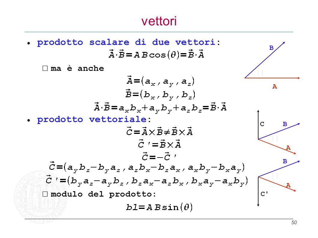 vettori prodotto scalare di due vettori: prodotto vettoriale: