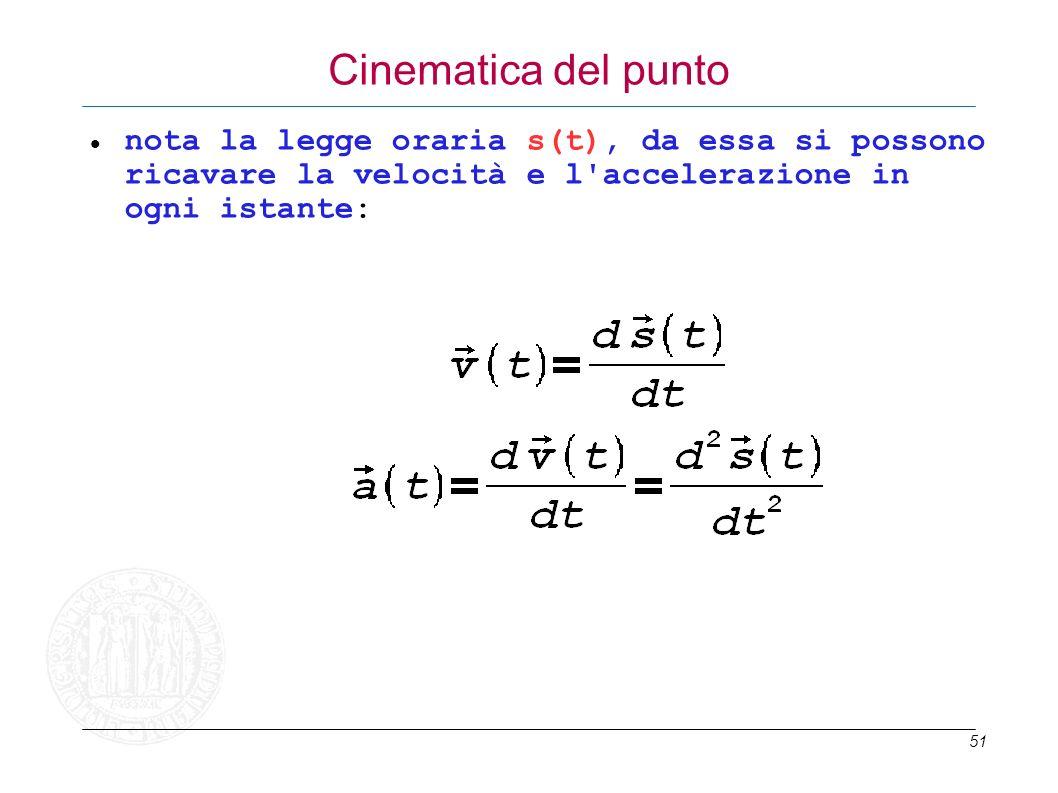 Cinematica del punto nota la legge oraria s(t), da essa si possono ricavare la velocità e l accelerazione in ogni istante: