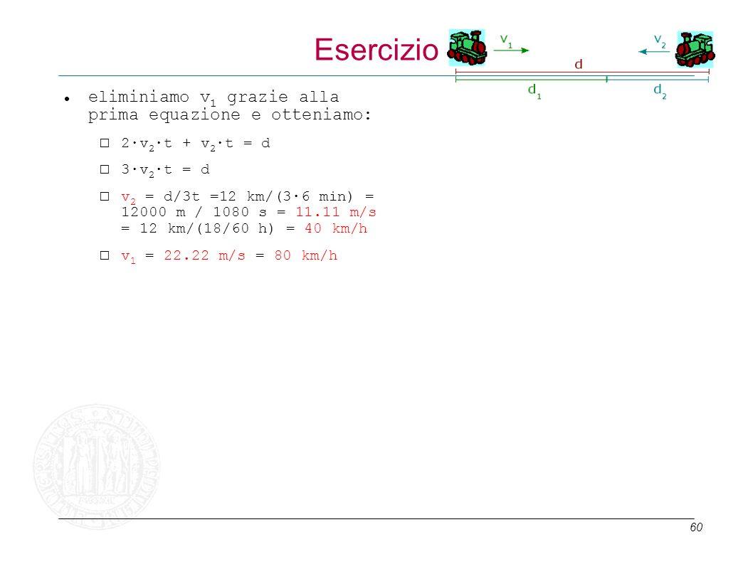 Esercizio eliminiamo v1 grazie alla prima equazione e otteniamo: