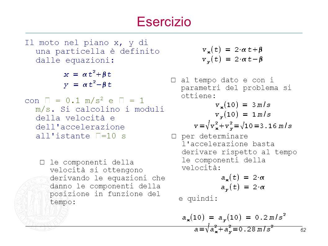 Esercizio Il moto nel piano x, y di una particella è definito dalle equazioni: