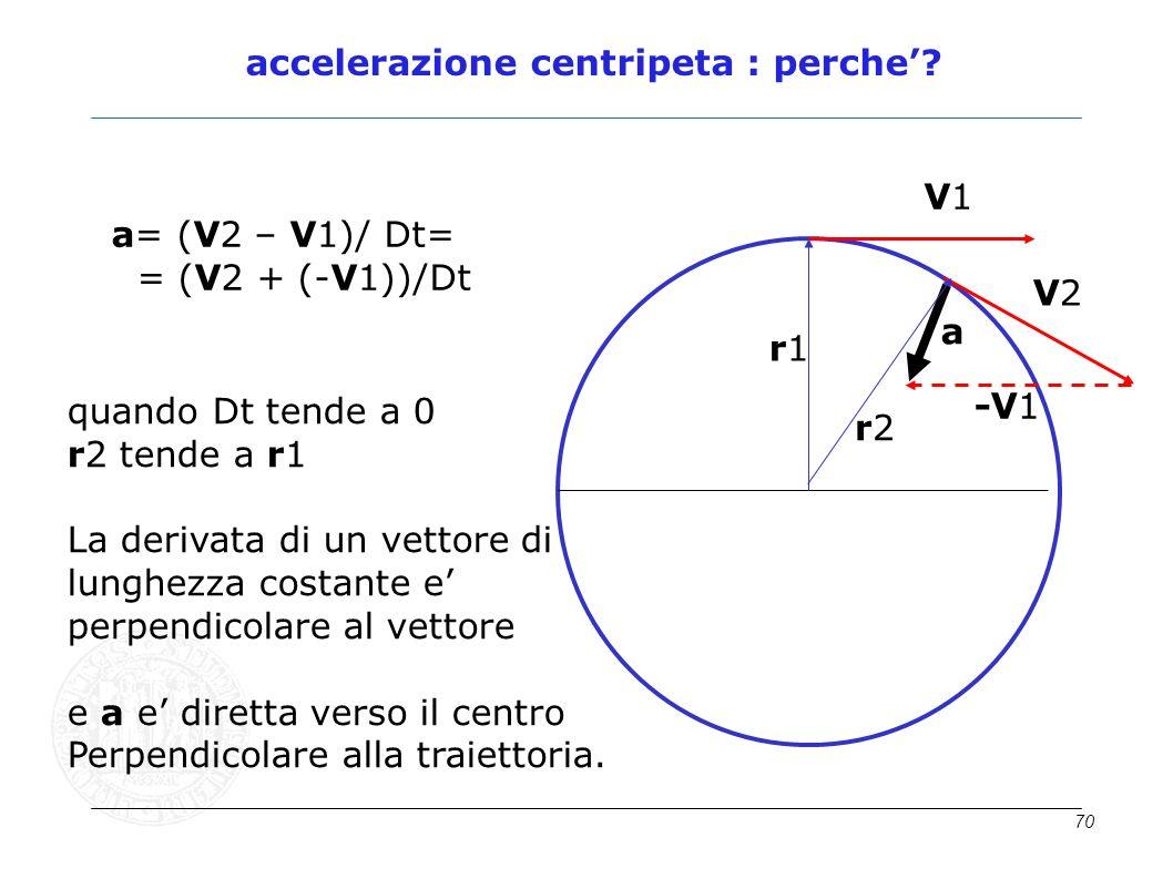 accelerazione centripeta : perche'