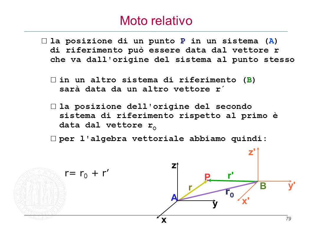 Moto relativo z z r= r0 + r' r P B y r r0 A x y x