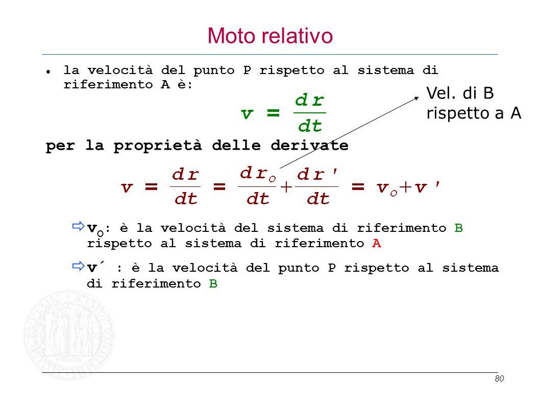 Moto relativola velocità del punto P rispetto al sistema di riferimento A è: per la proprietà delle derivate.