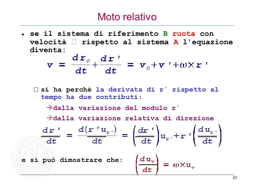 Moto relativo se il sistema di riferimento B ruota con velocità  rispetto al sistema A l equazione diventa: