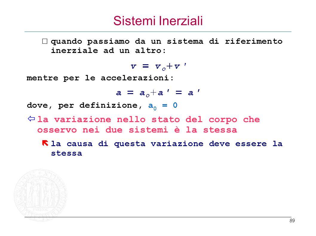 Sistemi Inerziali quando passiamo da un sistema di riferimento inerziale ad un altro: mentre per le accelerazioni: