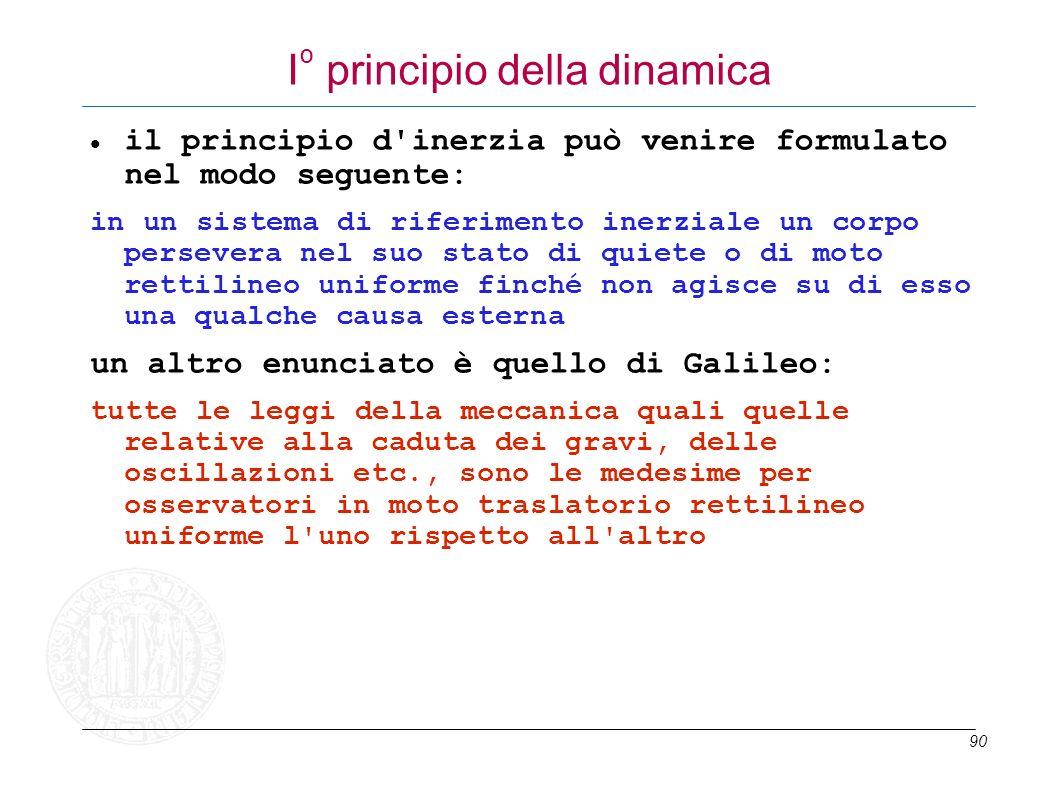 Iº principio della dinamica