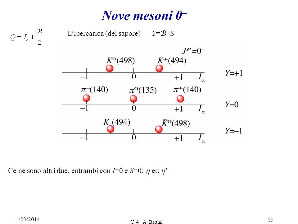 Nove mesoni 0– L'ipercarica (del sapore) Y=B+S