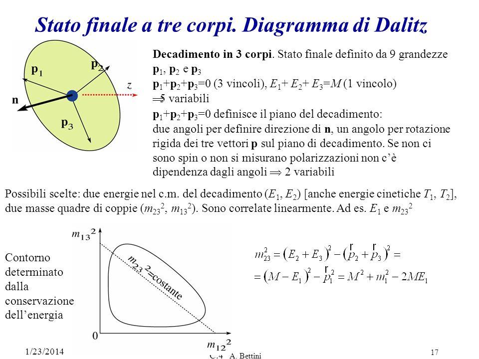 Stato finale a tre corpi. Diagramma di Dalitz
