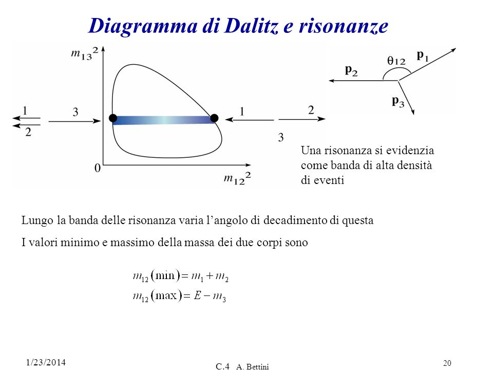 Diagramma di Dalitz e risonanze