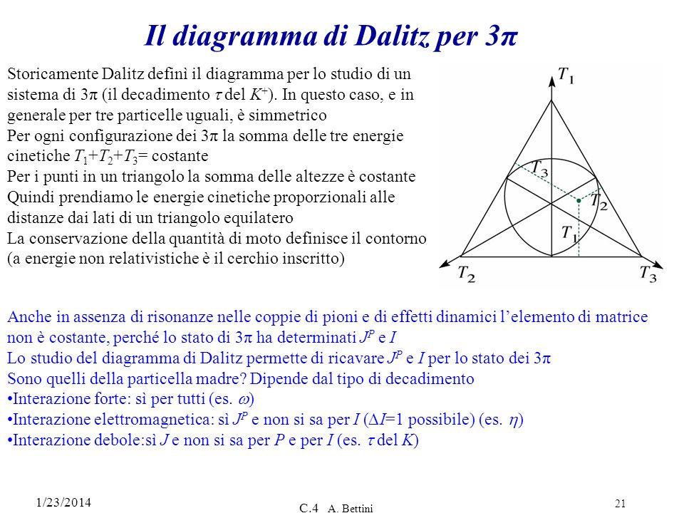 Il diagramma di Dalitz per 3π