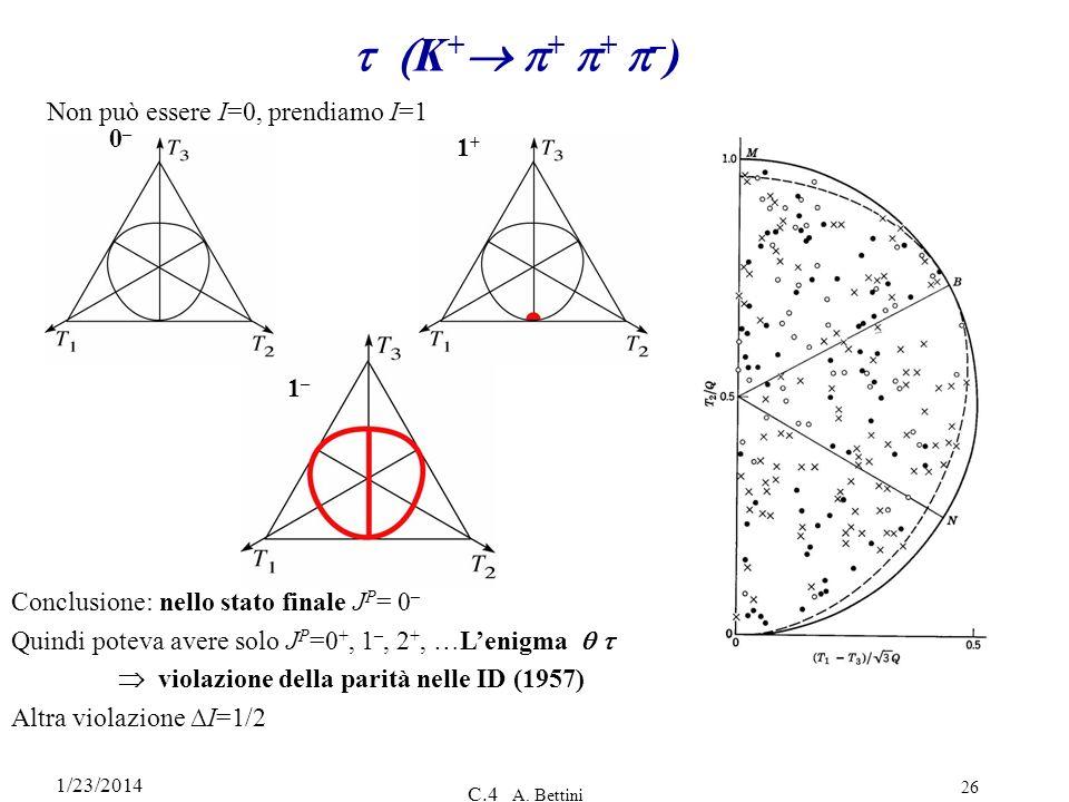 t (K+ p+ p+ p–) Non può essere I=0, prendiamo I=1 0– 1+ 1–