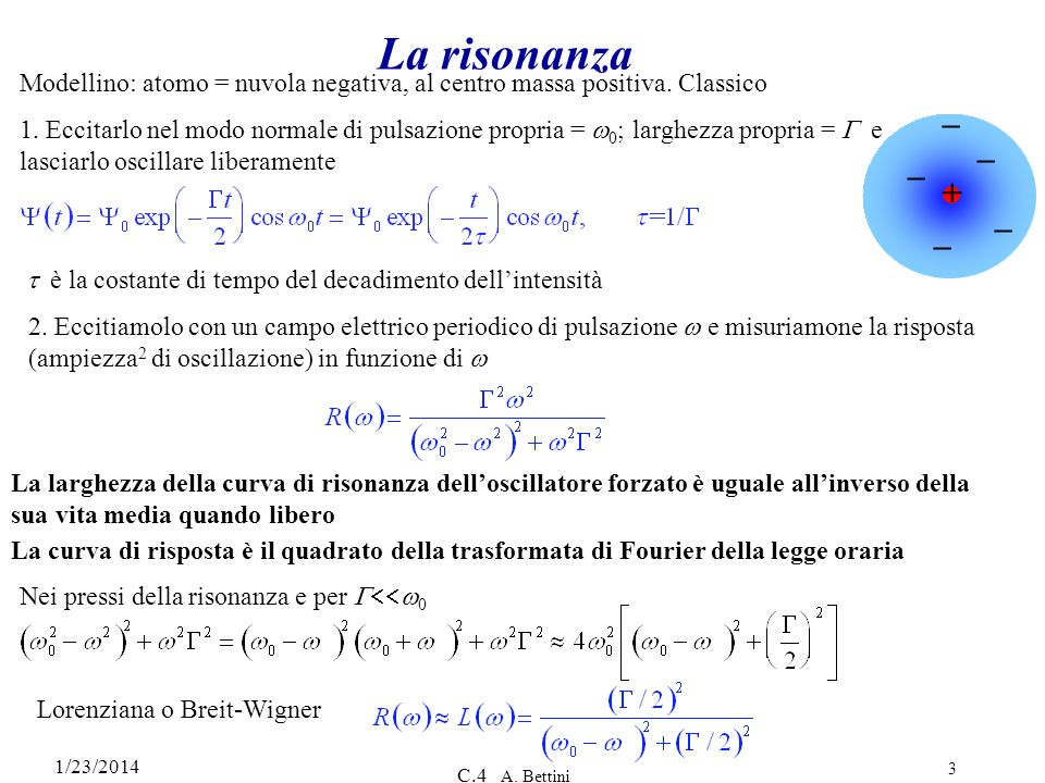 La risonanza Modellino: atomo = nuvola negativa, al centro massa positiva. Classico.