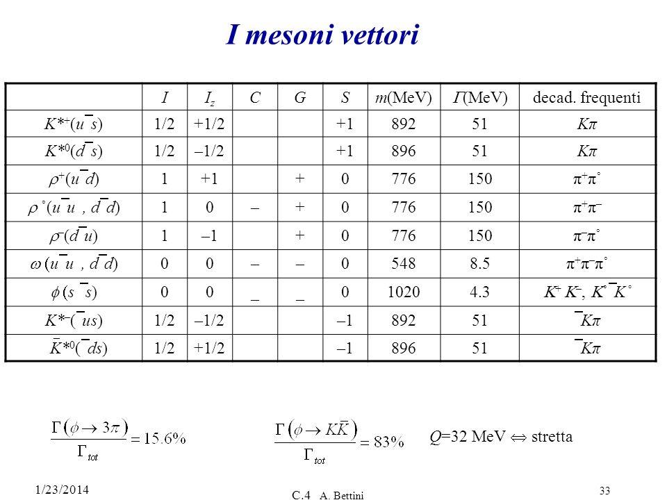 I mesoni vettori I Iz C G S m(MeV) G(MeV) decad. frequenti K*+(u≠s)
