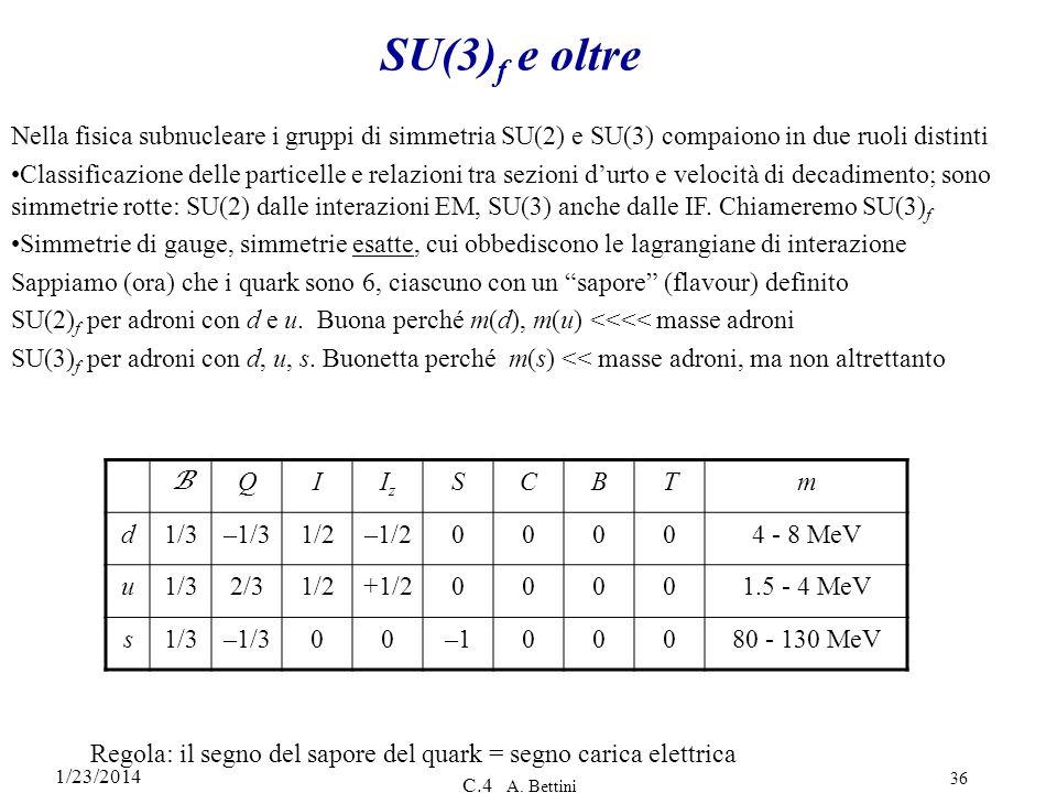 SU(3)f e oltre Nella fisica subnucleare i gruppi di simmetria SU(2) e SU(3) compaiono in due ruoli distinti.