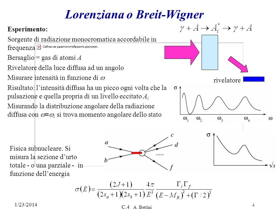 Lorenziana o Breit-Wigner