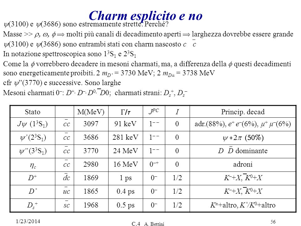 adr.(88%), e+ e–(6%), µ+ µ–(6%)