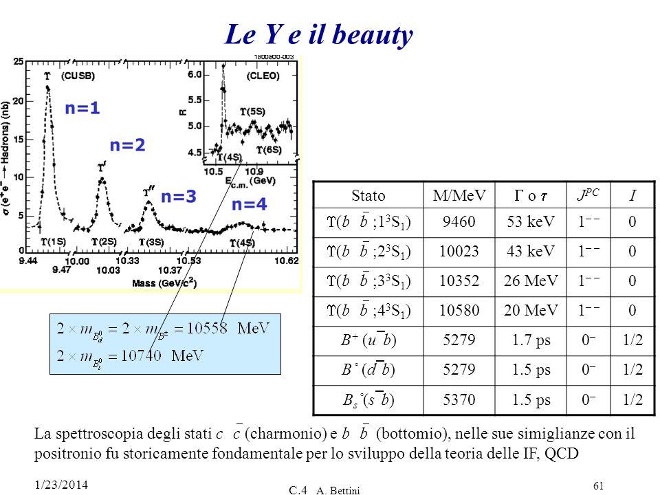 Le Y e il beauty Stato M/MeV G o t JPC I (b≠b ;13S1) 9460 53 keV 1– –