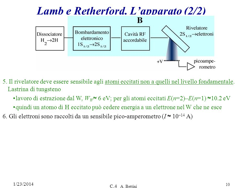 Lamb e Retherford. L'apparato (2/2)