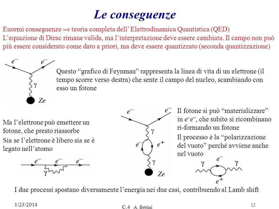 Le conseguenze Enormi conseguenze  teoria completa dell' Elettrodinamica Quantistica (QED)