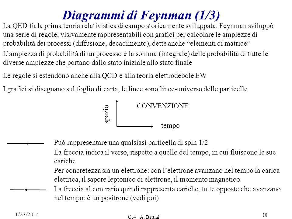 Diagrammi di Feynman (1/3)