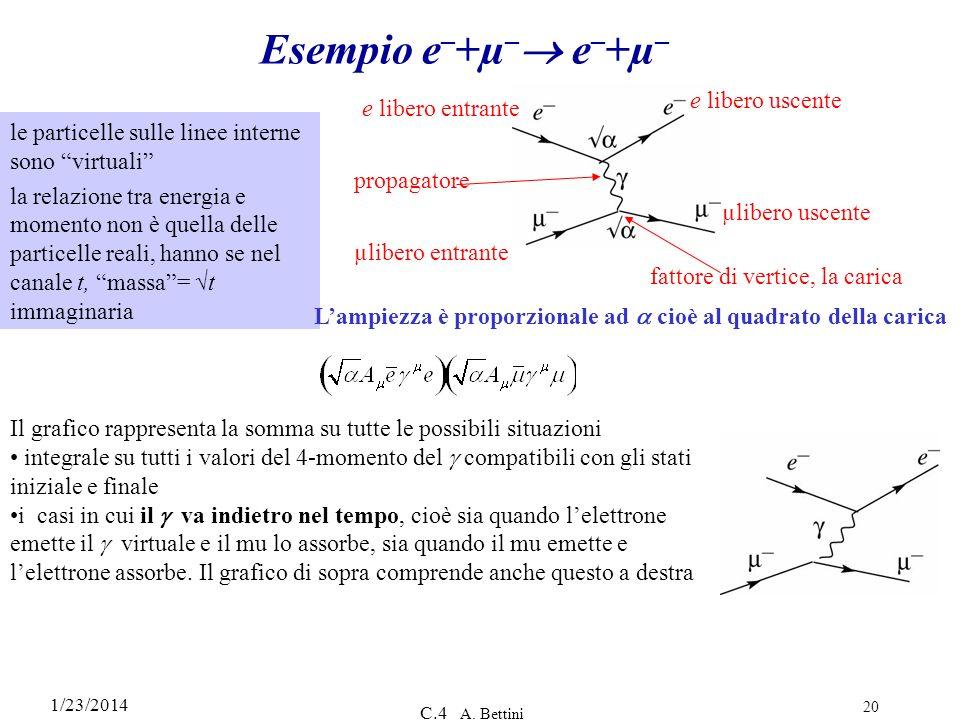 Esempio e–+µ– e–+µ– e libero uscente e libero entrante