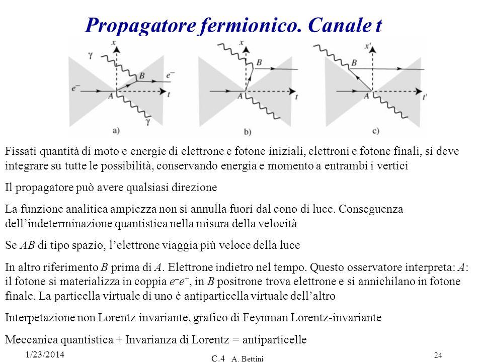 Propagatore fermionico. Canale t