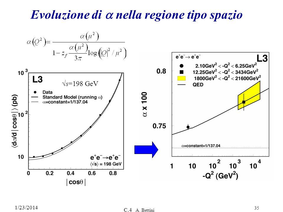 Evoluzione di a nella regione tipo spazio