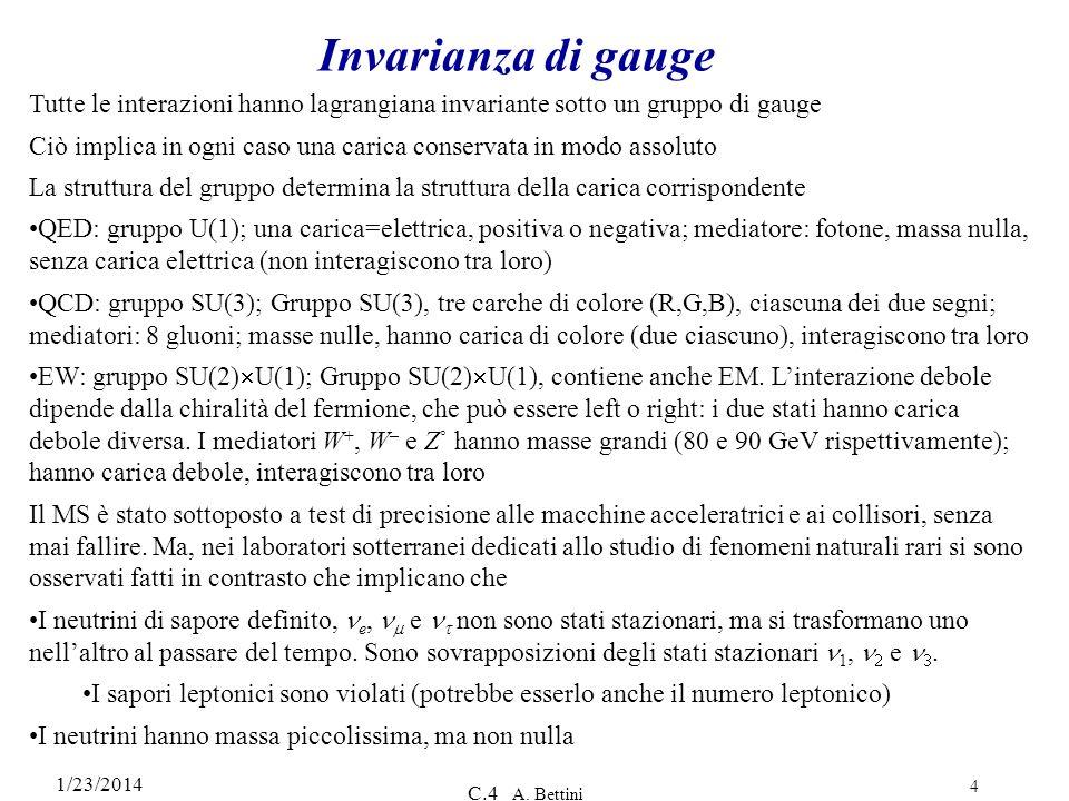 Invarianza di gauge Tutte le interazioni hanno lagrangiana invariante sotto un gruppo di gauge.